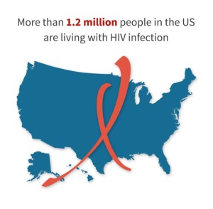 aids-stat-1